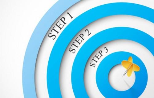 01_cinco_estrategias_de_marketing_digital