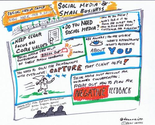 01_porqué_muchas_estrategias_de_redes_sociales_fallan