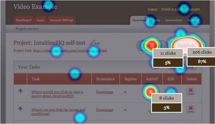 02-Tips prácticos para tests de usabilidad web y móvil