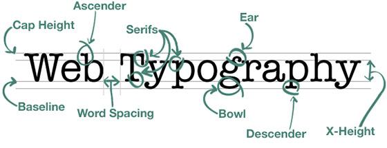 02-diseño-web-tipografía