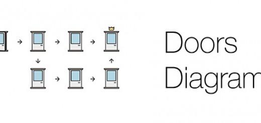 02_Doors-Diagram