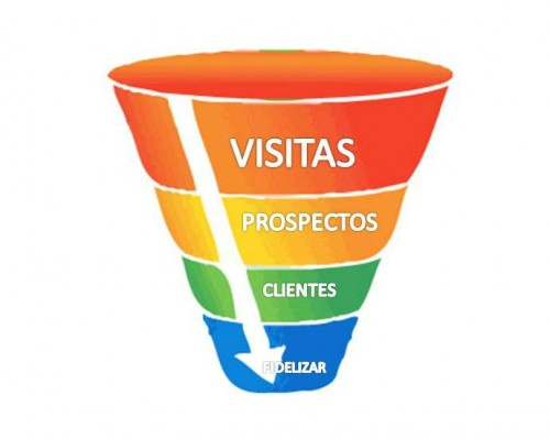 02_cinco_estrategias_de_marketing_digital