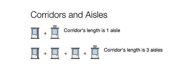 05_Corridors-and-Aisles