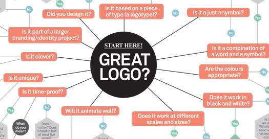 08-tips-diseño-de-logotipos