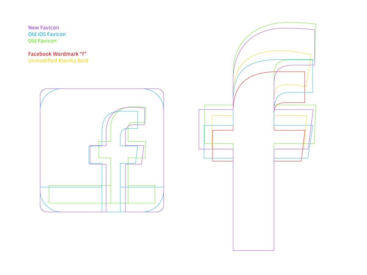 18-facebook-identidad-visual