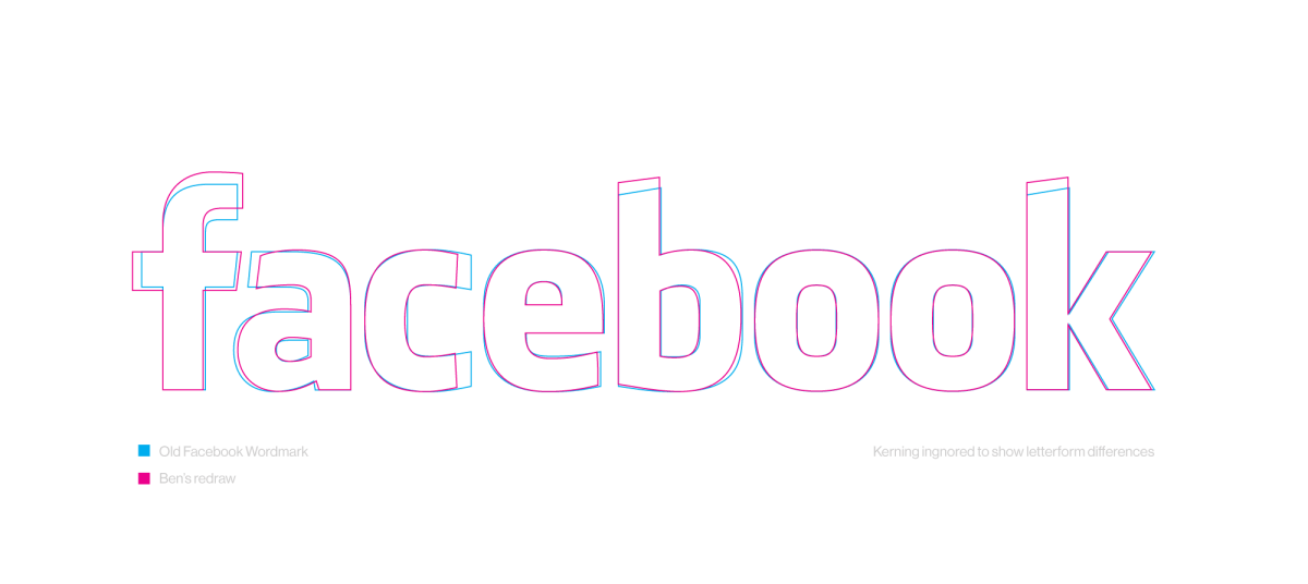 46-facebook-identidad-visual