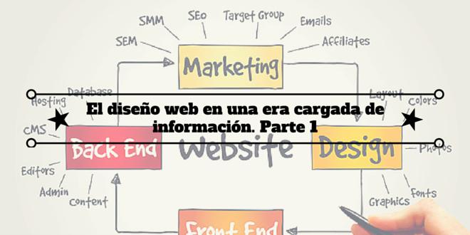 El diseño web en una era cargada de información. Parte 1