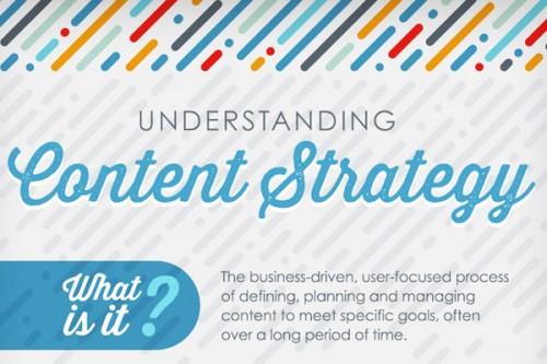 Estrategia-contenidos-1