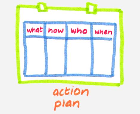 Haz un plan de acción para tus acciones diarias en redes sociales y síguelo.