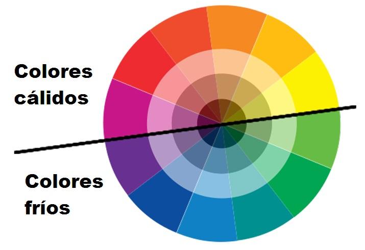 C mo usar colores fr os en proyectos de dise o rinc n - Gama de colores calidos ...