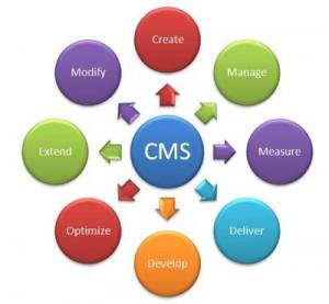 cms-funciones