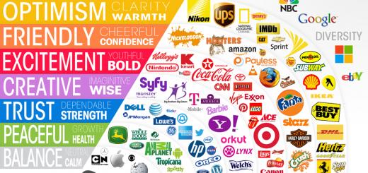 colores-logos-emociones