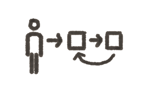 desarrolladores web 10