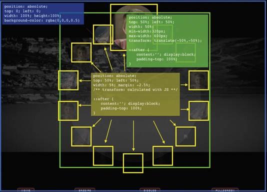 desarrollo-web-3