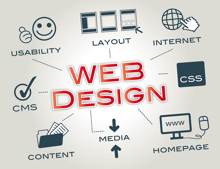 factores diseño web