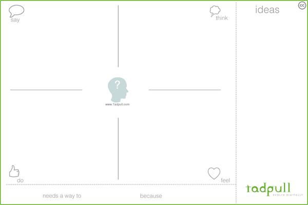 documentos-UX-diseñador-esenciales-5