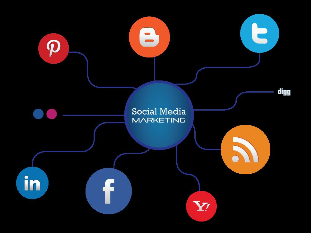 Cómo Construir un Ecosistema Integrado de Marketing Social