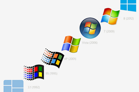promociona-diseño-logo-era-diseño-web-responsive-17