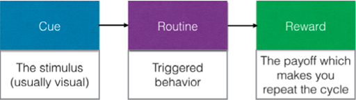 psicología-diseño-web-13