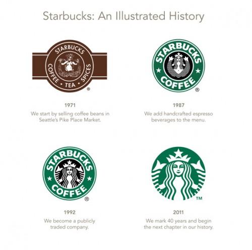 starbucks-logo-evolucion