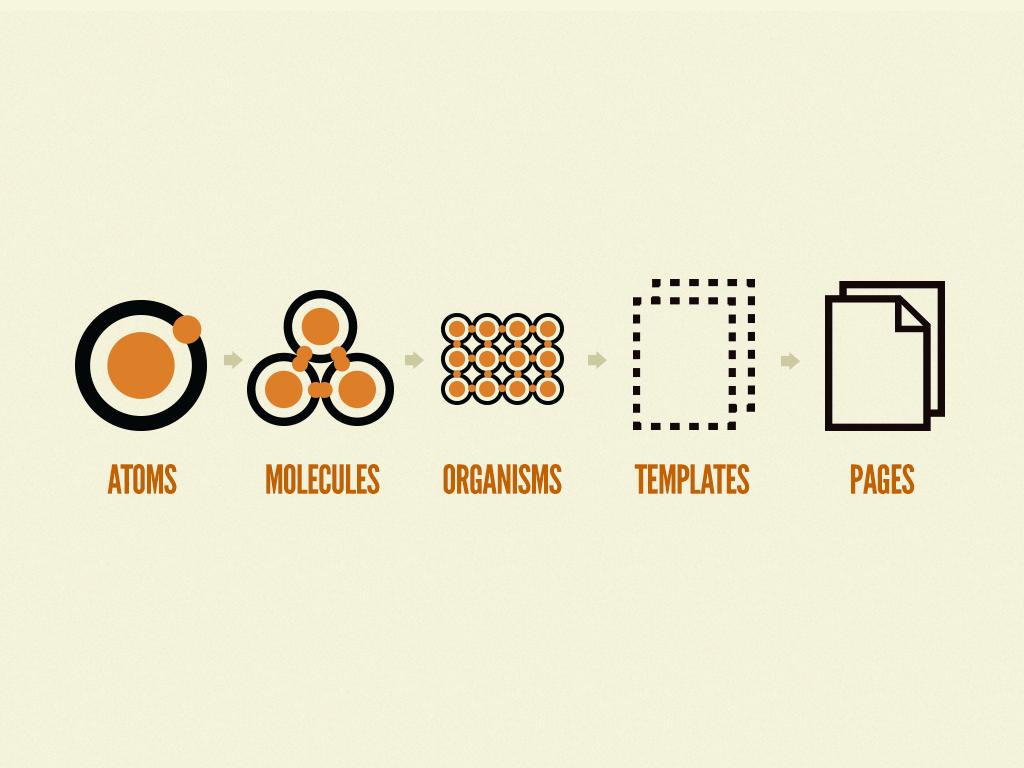 tendencias-diseño-páginas-web-2016-3
