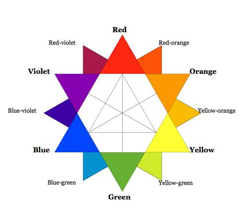teoria-del-color-estrella